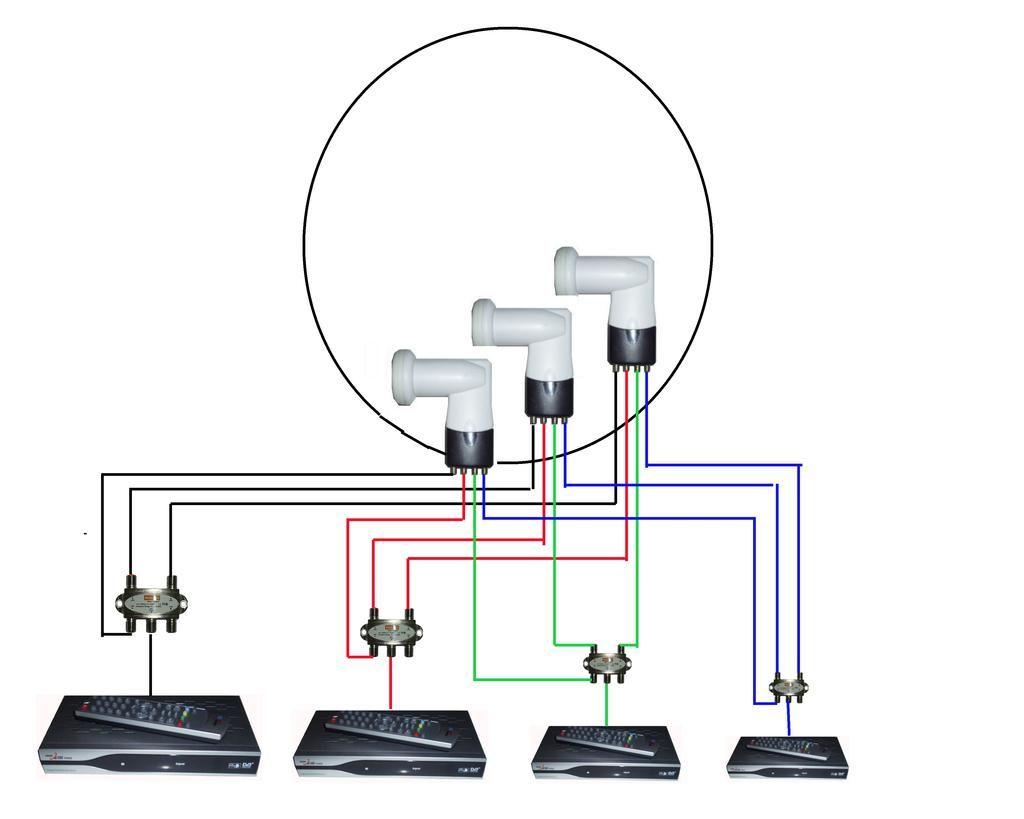 Схема подключения спутниковой тарелки с тремя головками